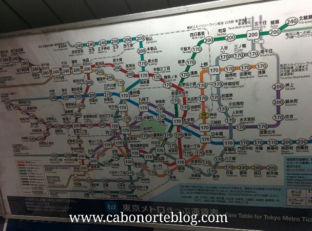 Plano del metro de Tokio